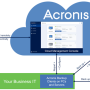 acronis_backup_service_how_it_works_680x371